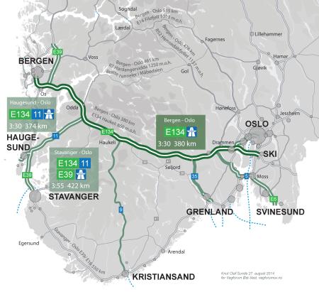 Beste øst-vest-alternativ: E134 med forgreninger til Bergen og Haugesund i vest, lange tunneler ved Røldal, forbedret trasé i Telemark, og direkte forbindelse over Oslofjorden sør for Oslo.